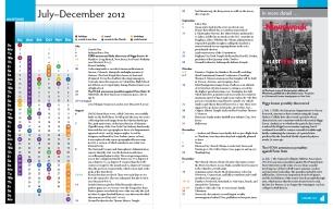 Milestones | July–December 2012