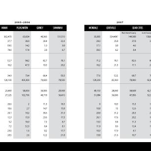 Statistical profile of grant recipients